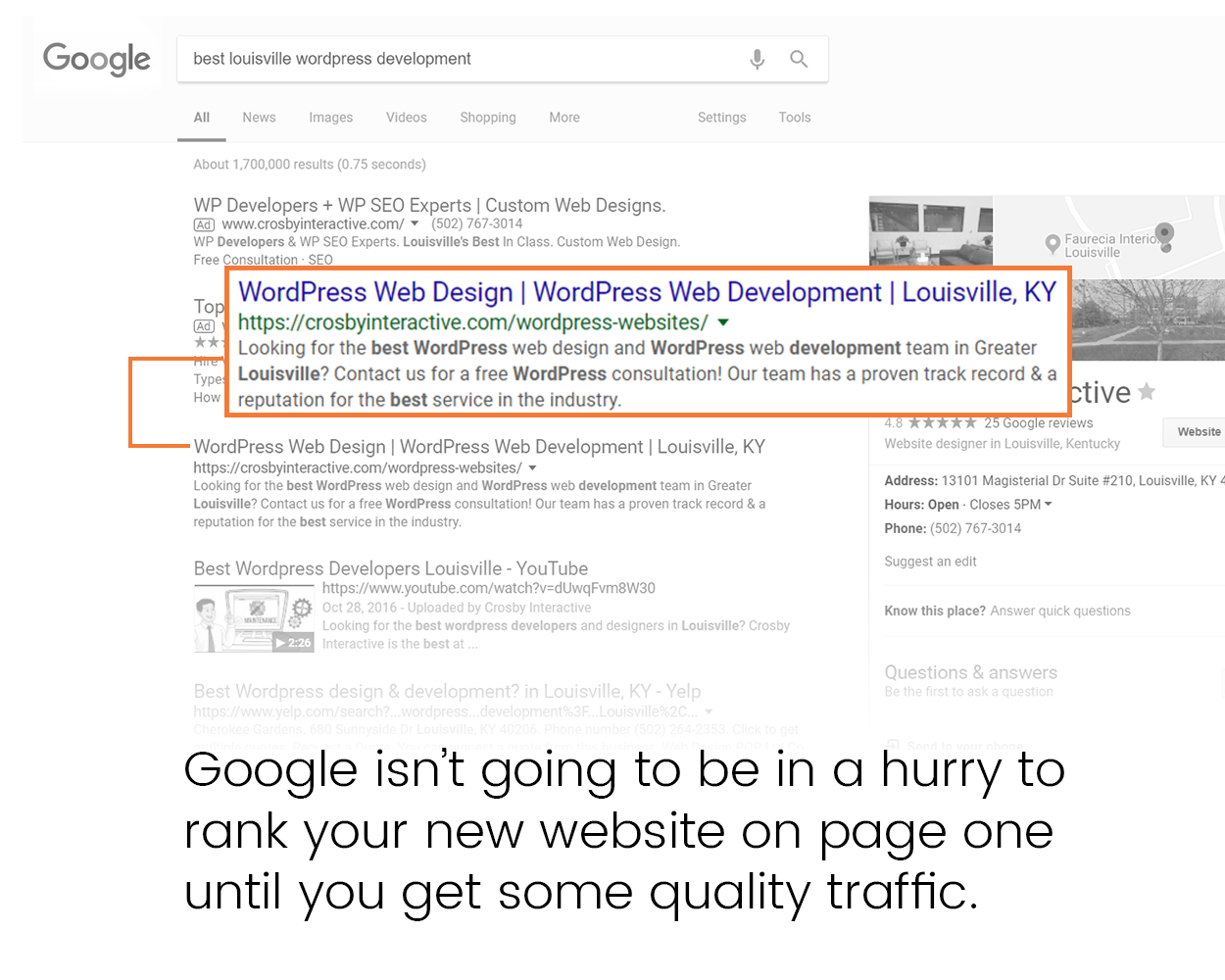 Google isn't going to be in a hurry to rank your new website on page one until you get some quality traffic.