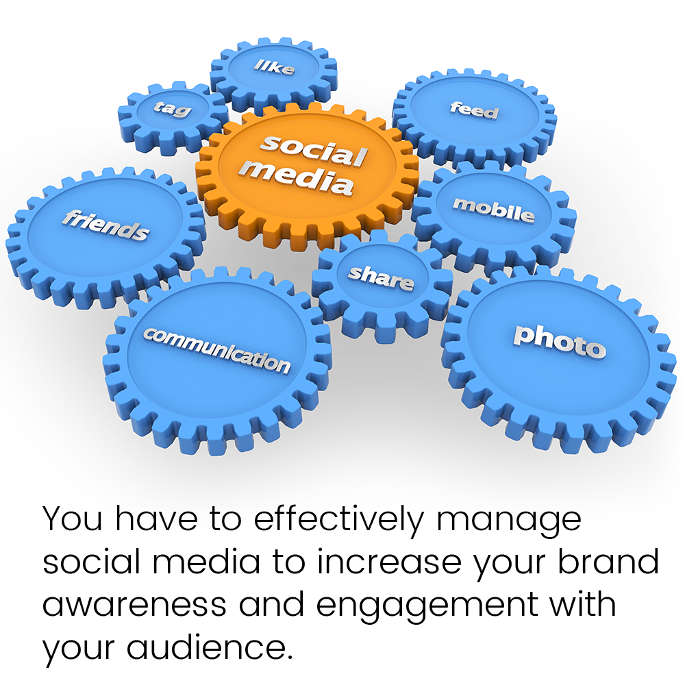 You have to effectively manage social media to increase your brand awareness and engagement with your audience.