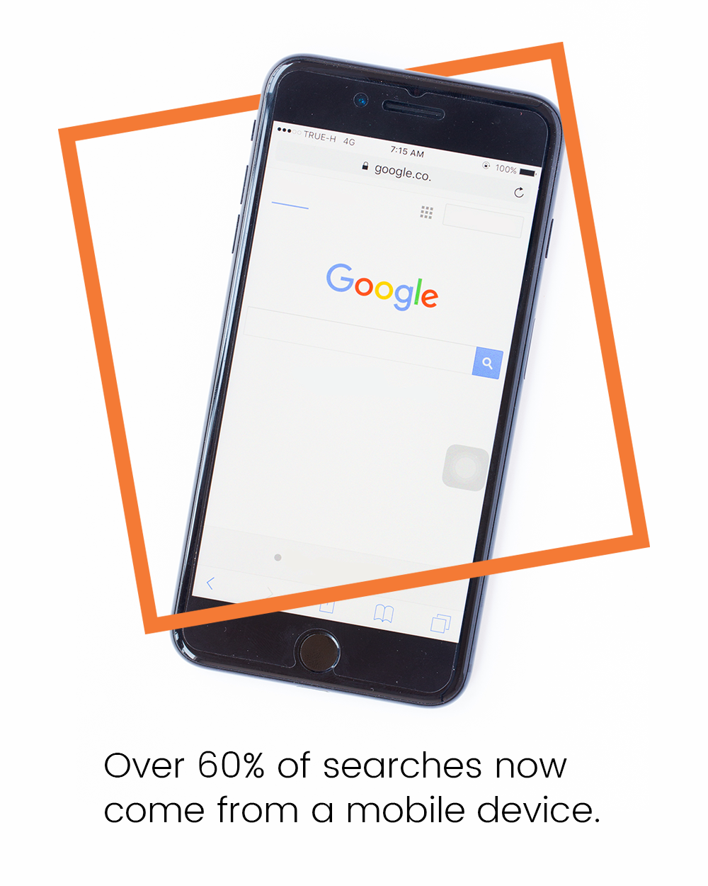 Over 60% of searches now come from a mobile device.