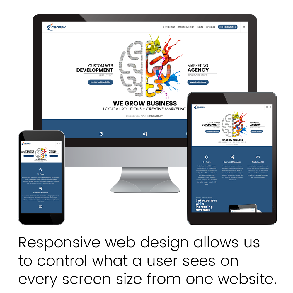 Responsive web design allows us to control what a user sees on every screen size from one website.